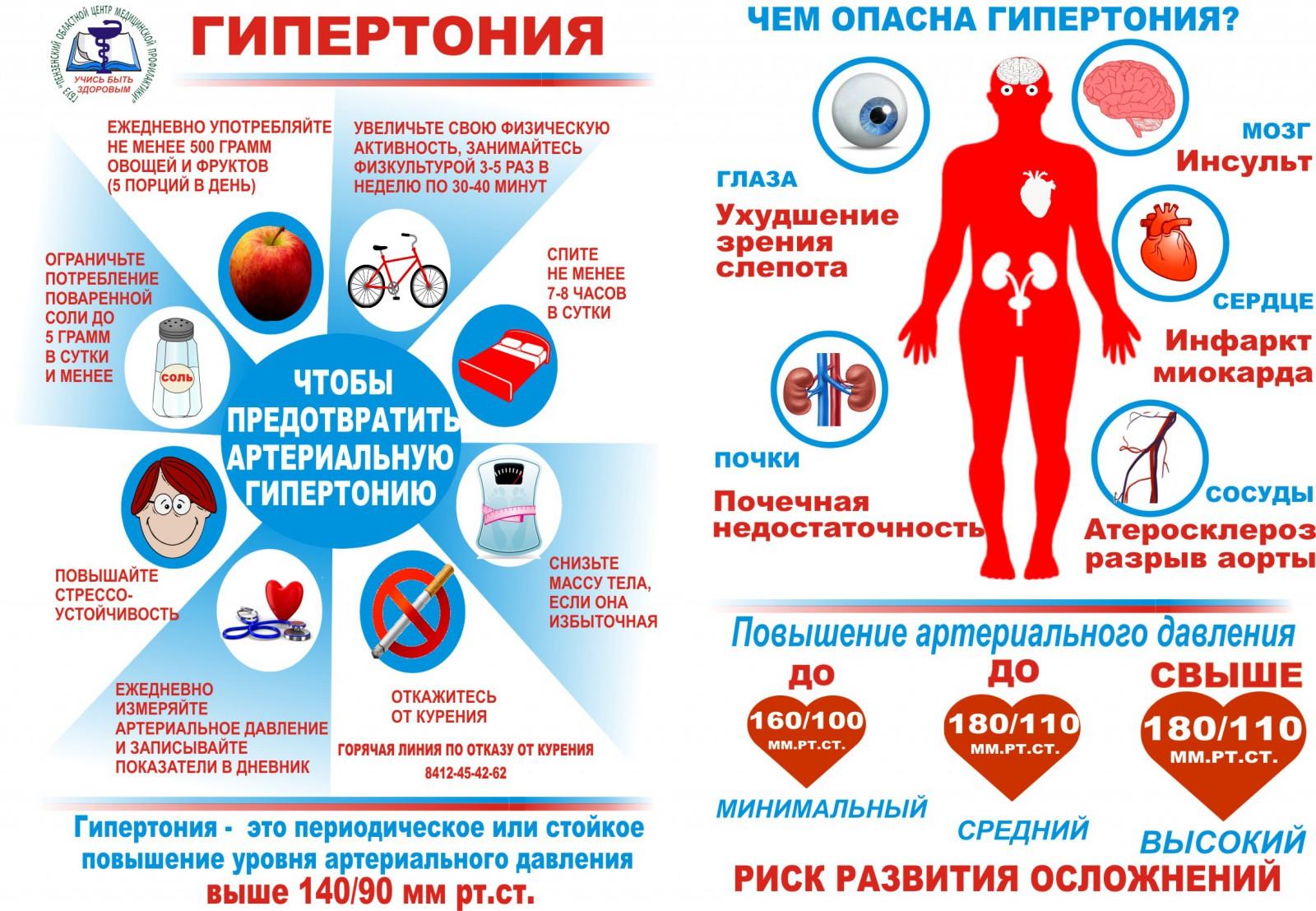 Куркума повышает и понижает артериальное давление человека