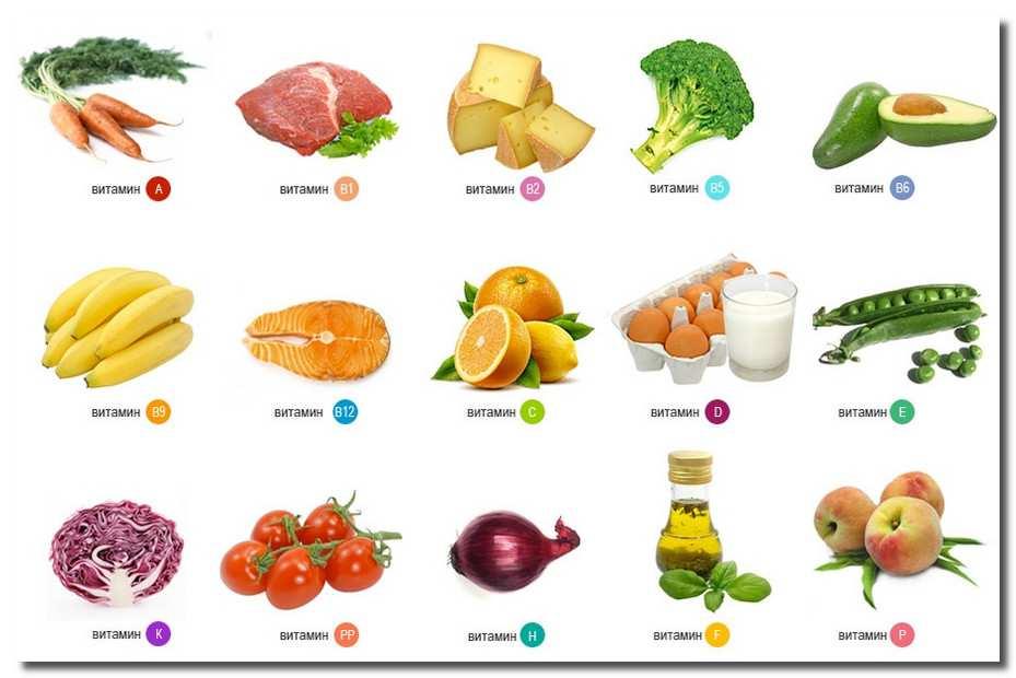 Недостаток витаминов при гипертонии: народные средства, проявления, у взрослых, что это такое