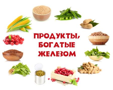«Железные» продукты