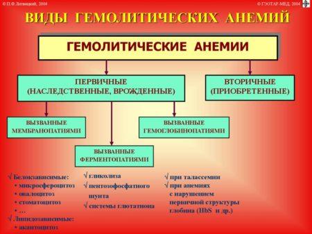Общая классификация